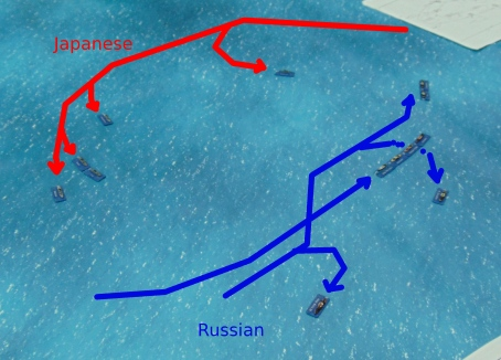 The positions after several turns.